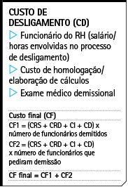 rotatividade2