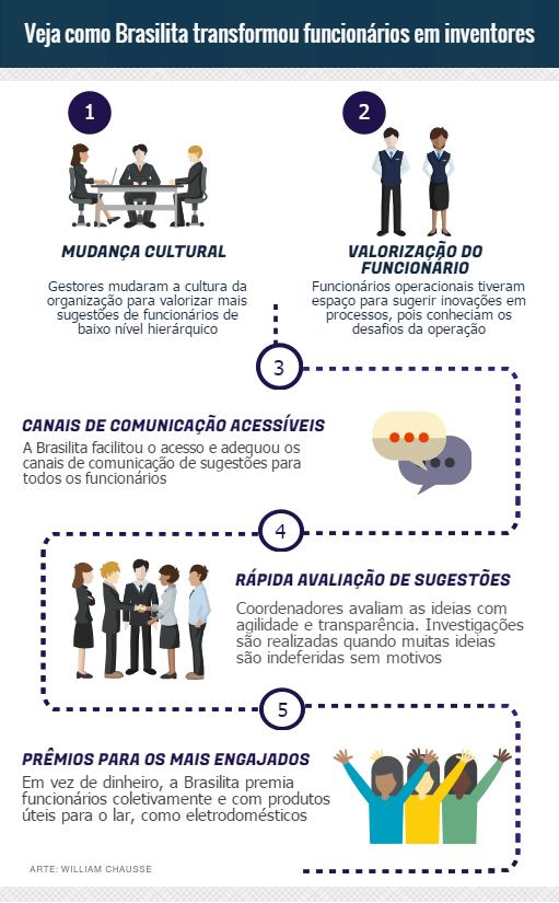 internas_veja-como-brasilita-transformou (1)